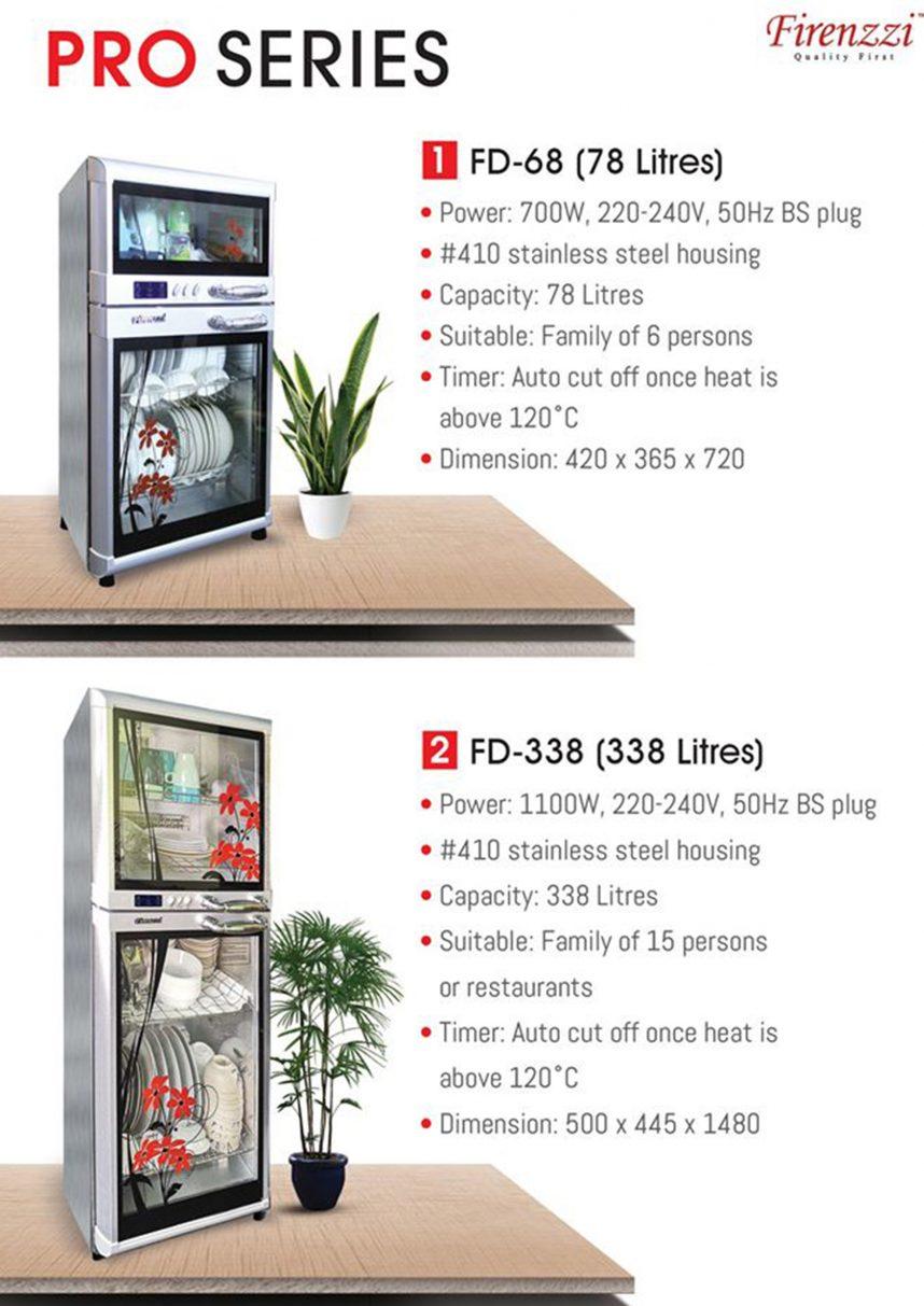 Firenzzi Air Cooler 23122018